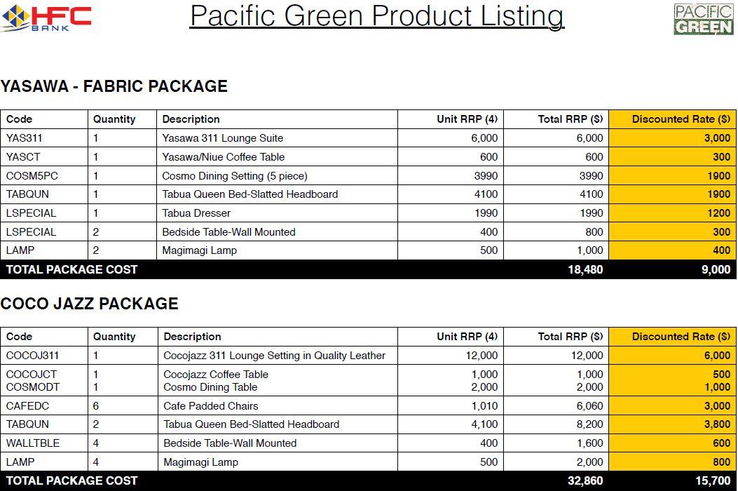 Product Listing - HFC Bank